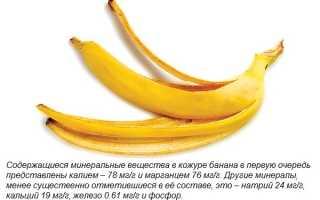 Удобрение для цветов из кожуры банана