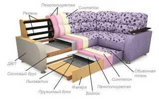 Какой поролон используют для стульев