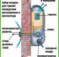 Аккумуляторы тепла для теплицы своими руками