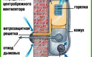 Аккумулятор тепла в теплицу