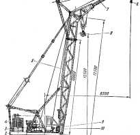 Мгк 25 технические характеристики